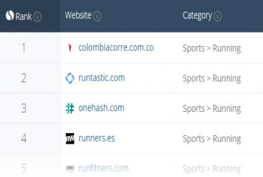 Colombia Corre, la página de corredores más visitada de Colombia